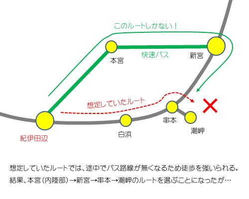 ローカル路線バス乗り継ぎの旅第21弾紀伊田辺のルート